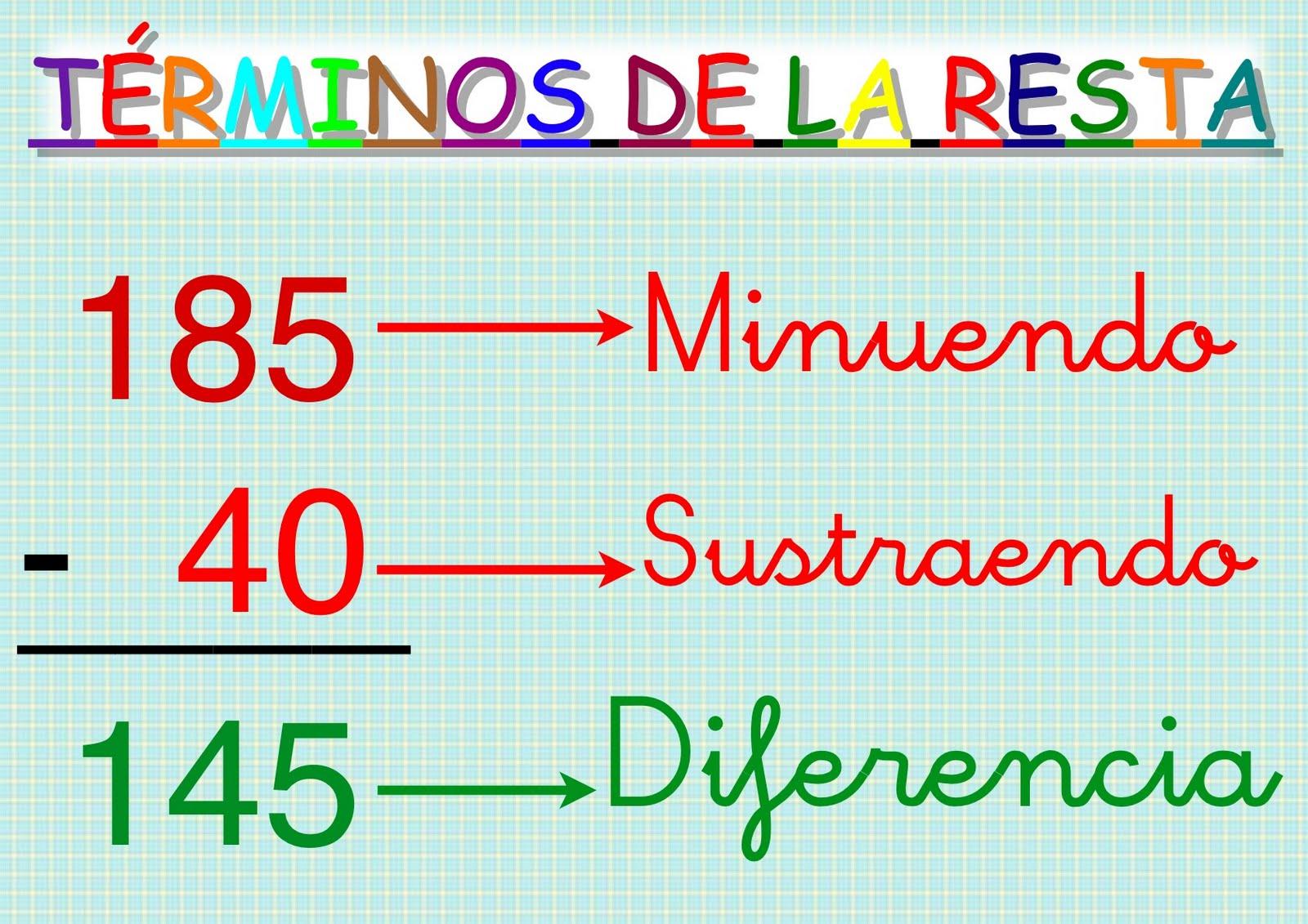 ejercicio sobre diferencia: